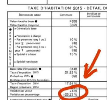 Taxe d'habitation 2