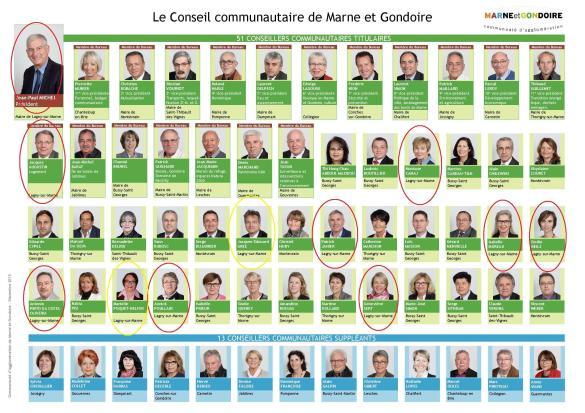 Elus_Marne_et_Gondoire_2015-page-001v2