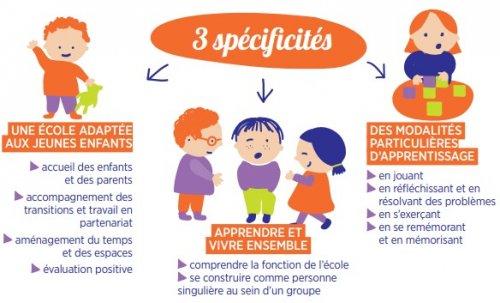 spécificité-école-maternelle